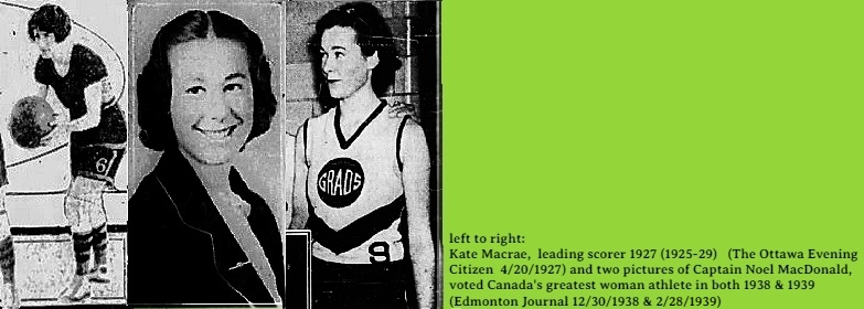 Three images of two Edmonton Grads basketbal stars. Kate Macrae, 1925-29, and two of Captain Noel MacDonald (1933-39), proclaimed greatest female athlete of Canada in 1938 and 39. The Macrae image of hr dribbling the ball is from The Ottawa Evening Citizen, Ottaewa, Ontario, Canada, April 20, 1927, the portraint of Noel MacDonald is from the Edmonton Journal, Edmonton, Alberta, December 30, 1938, and the side shor in her uniform #9 is from the same newspaper, February 28, 1939.